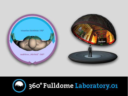 360° Fulldome.Laboratory.01