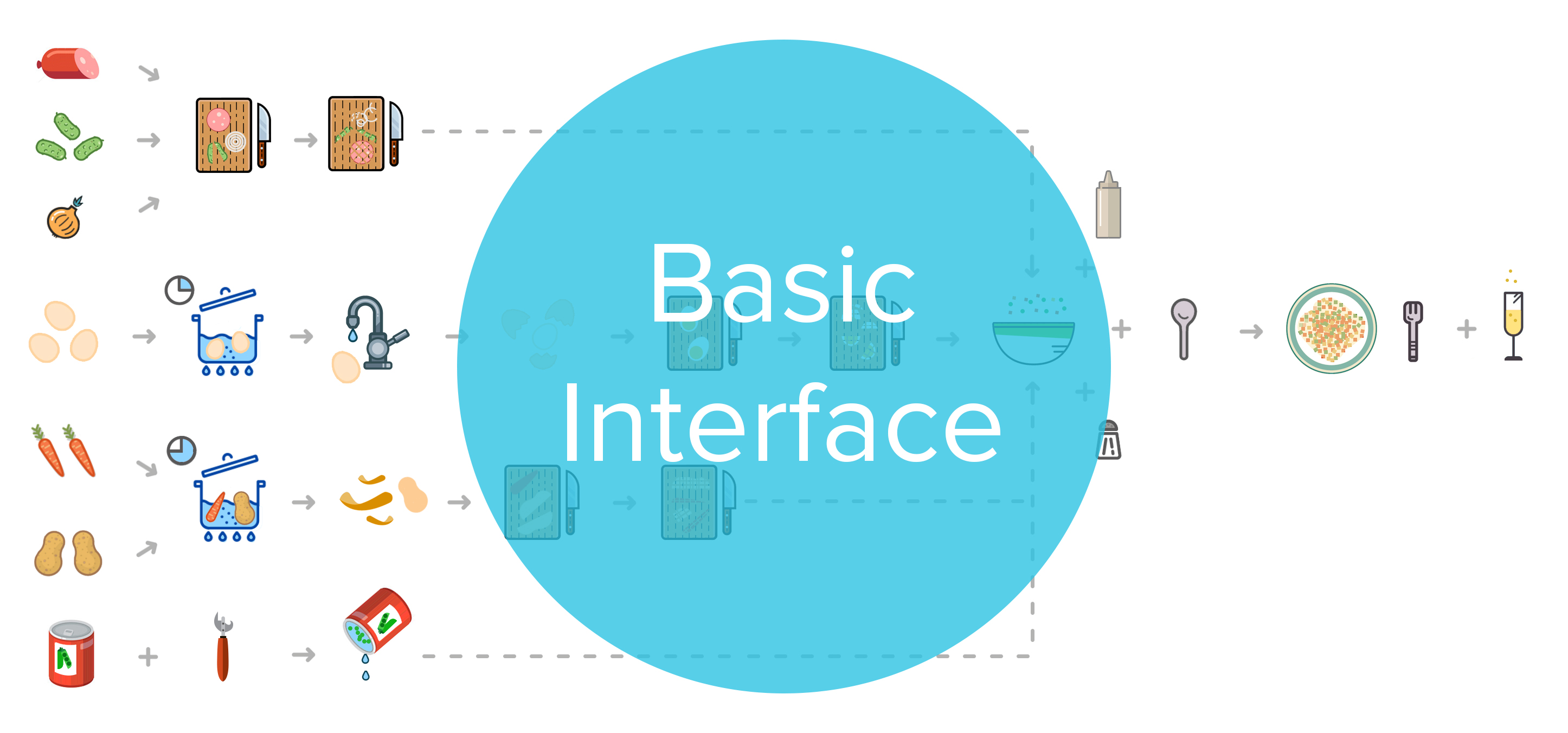 Basics Interface 16|1