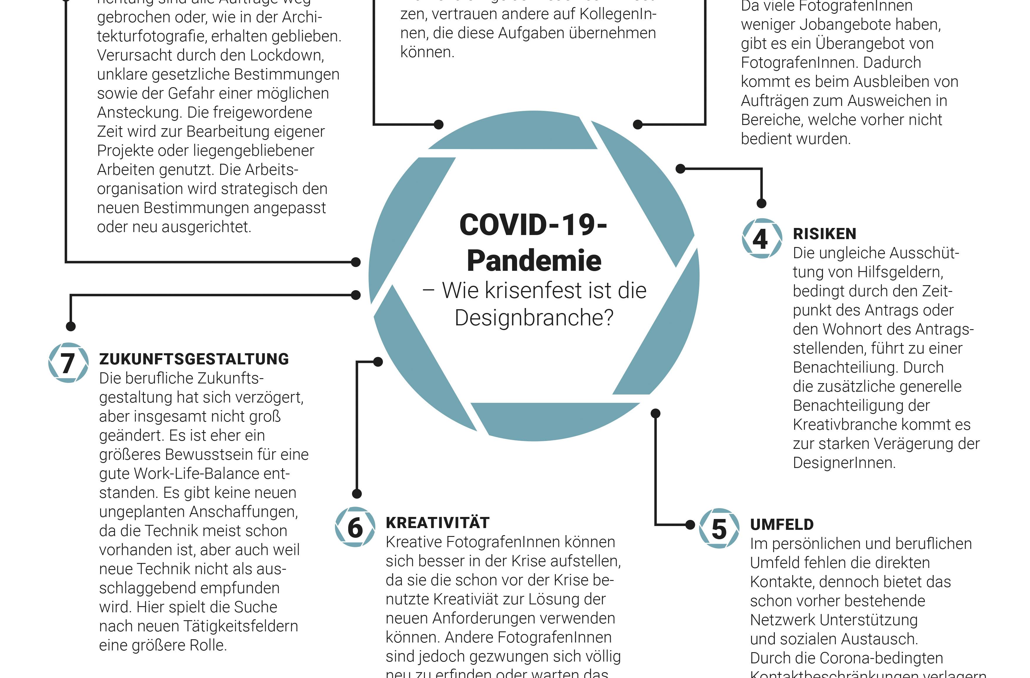 COVID-19-Pandemie - Wie krisenfest ist die Fotografiebranche?