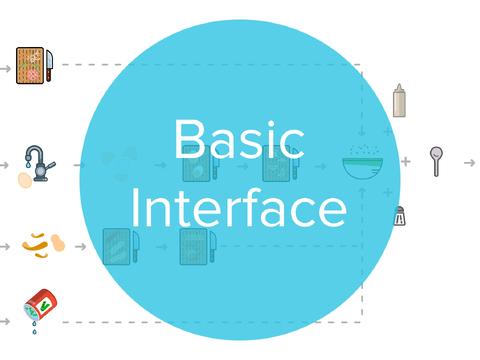 Basics Interface 16|1