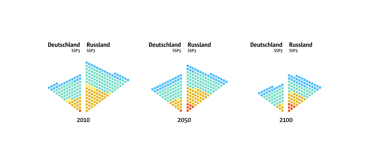 Bevölkerungswachstum und Bildungschancen