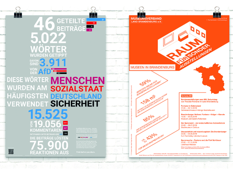Interfacedesign: ANALYSE - Informationsarchitektur & Visualisierung