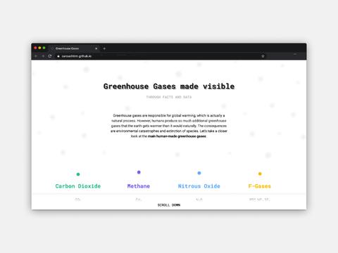Klimagrafik – Greenhouse Gases made visible