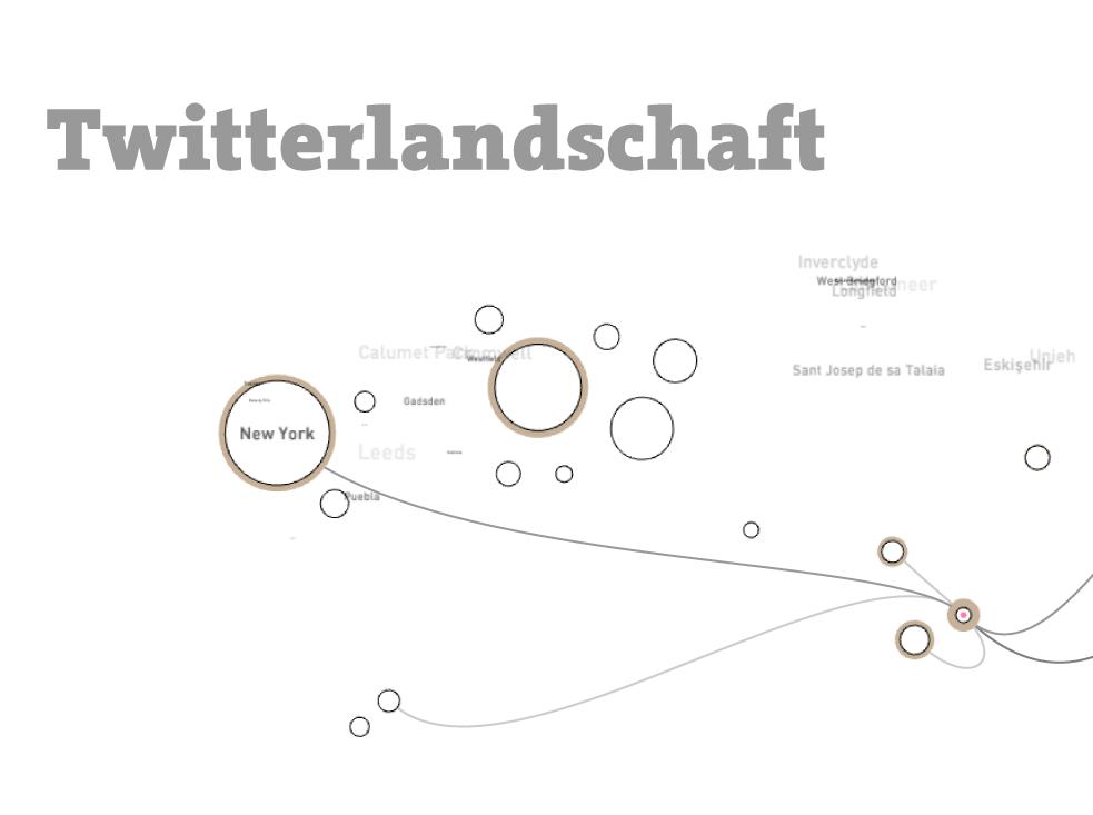 Twitterlandschaft